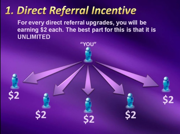 How to make $750 per month with ClixSense E2d2f-directreferrals